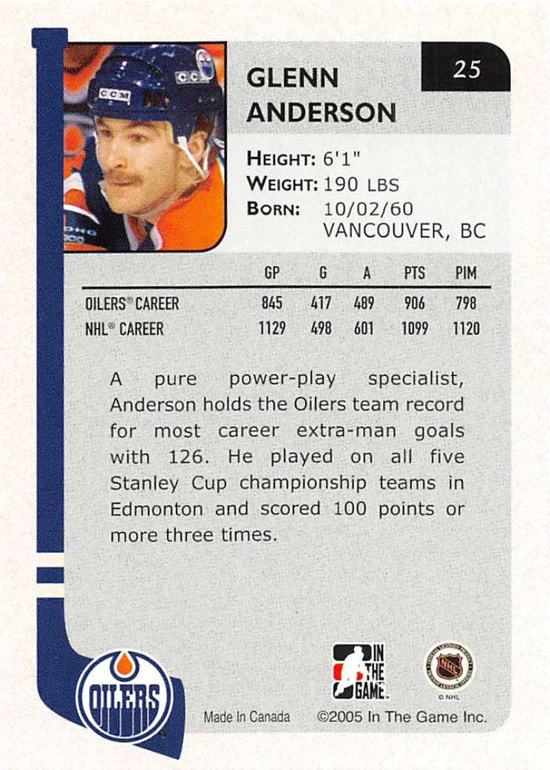 2004-05-ITG-In-The-Game-Franchises-Hockey-Cards-Pick-From-List-1-250 thumbnail 49
