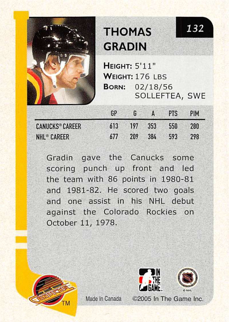 2004-05-ITG-In-The-Game-Franchises-Hockey-Cards-Pick-From-List-1-250 thumbnail 227