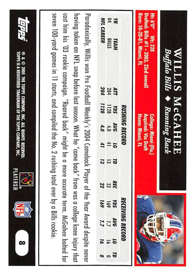 2005-Topps-NFL-Football-Cards-Pick-From-List-1-220 thumbnail 17