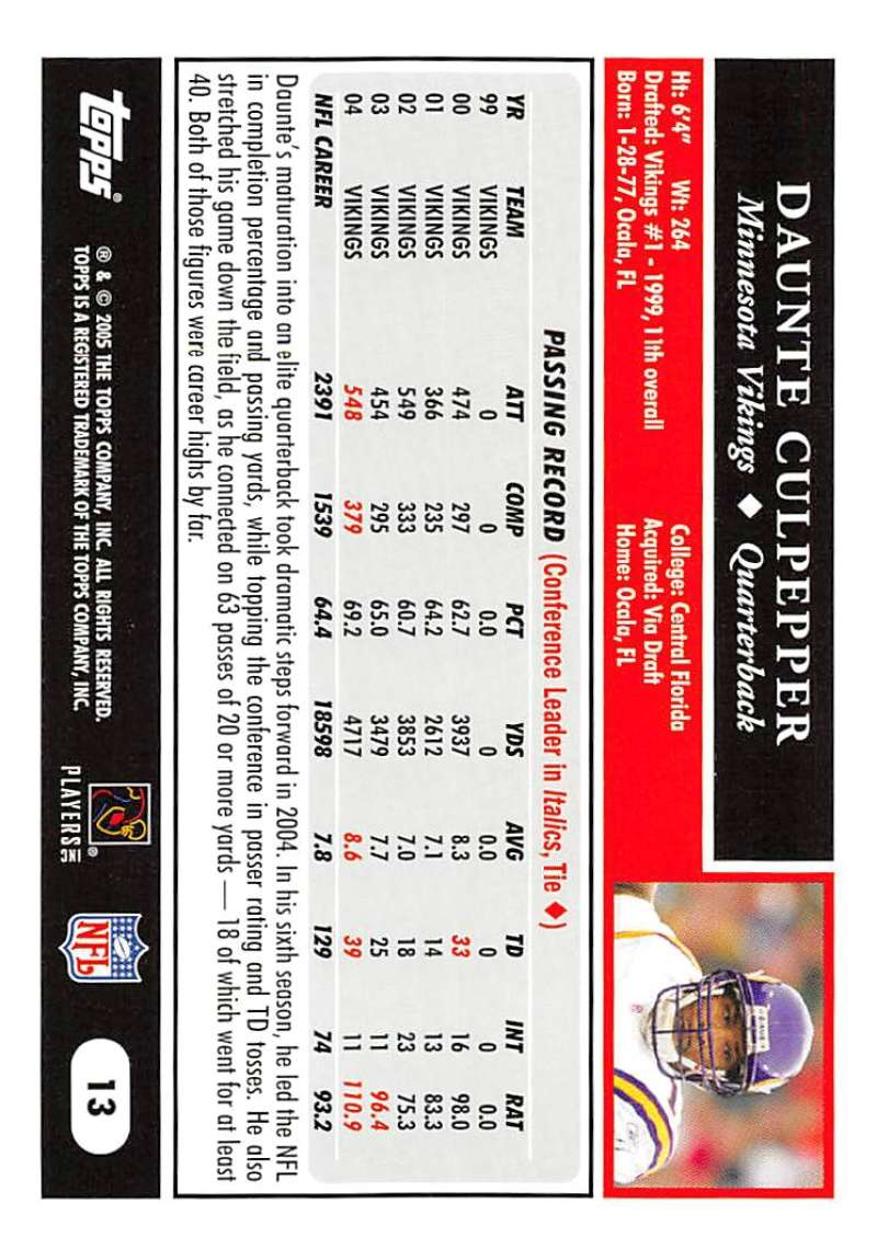 2005-Topps-NFL-Football-Cards-Pick-From-List-1-220 thumbnail 25
