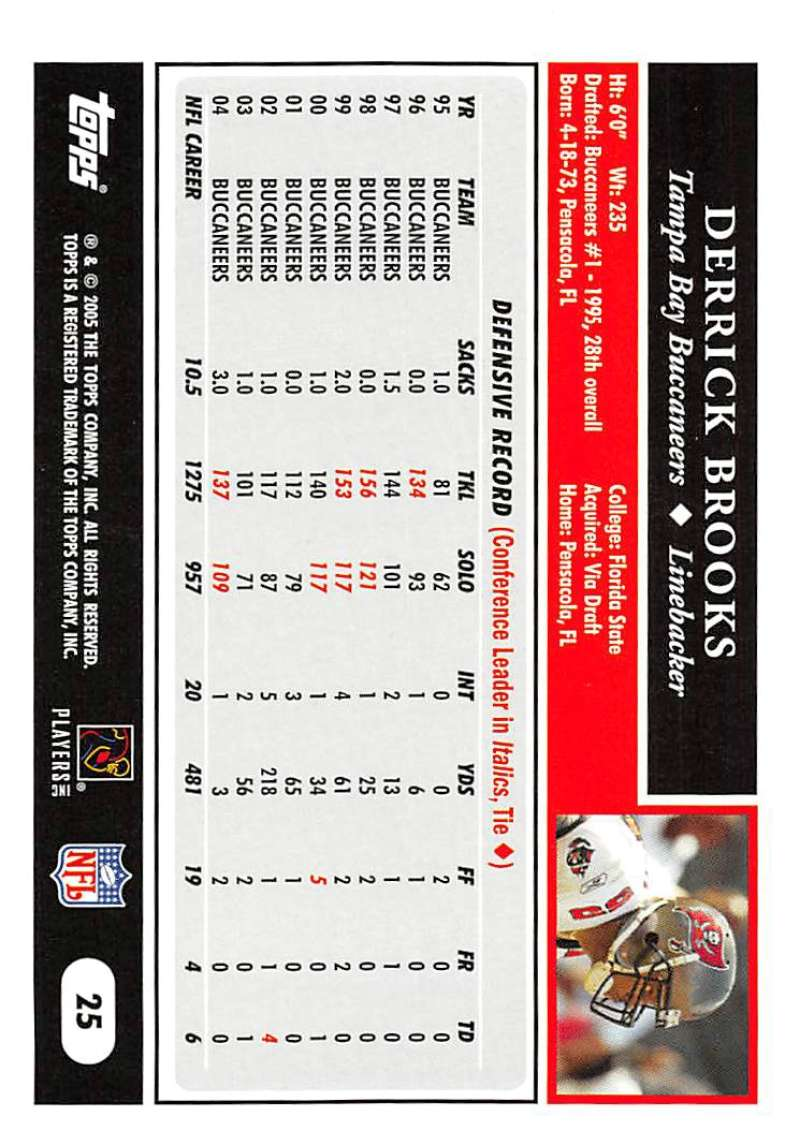 2005-Topps-NFL-Football-Cards-Pick-From-List-1-220 thumbnail 47