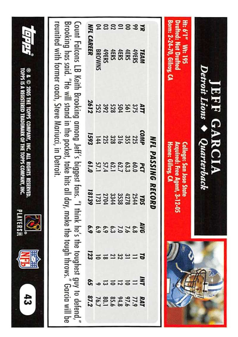 2005-Topps-NFL-Football-Cards-Pick-From-List-1-220 thumbnail 79