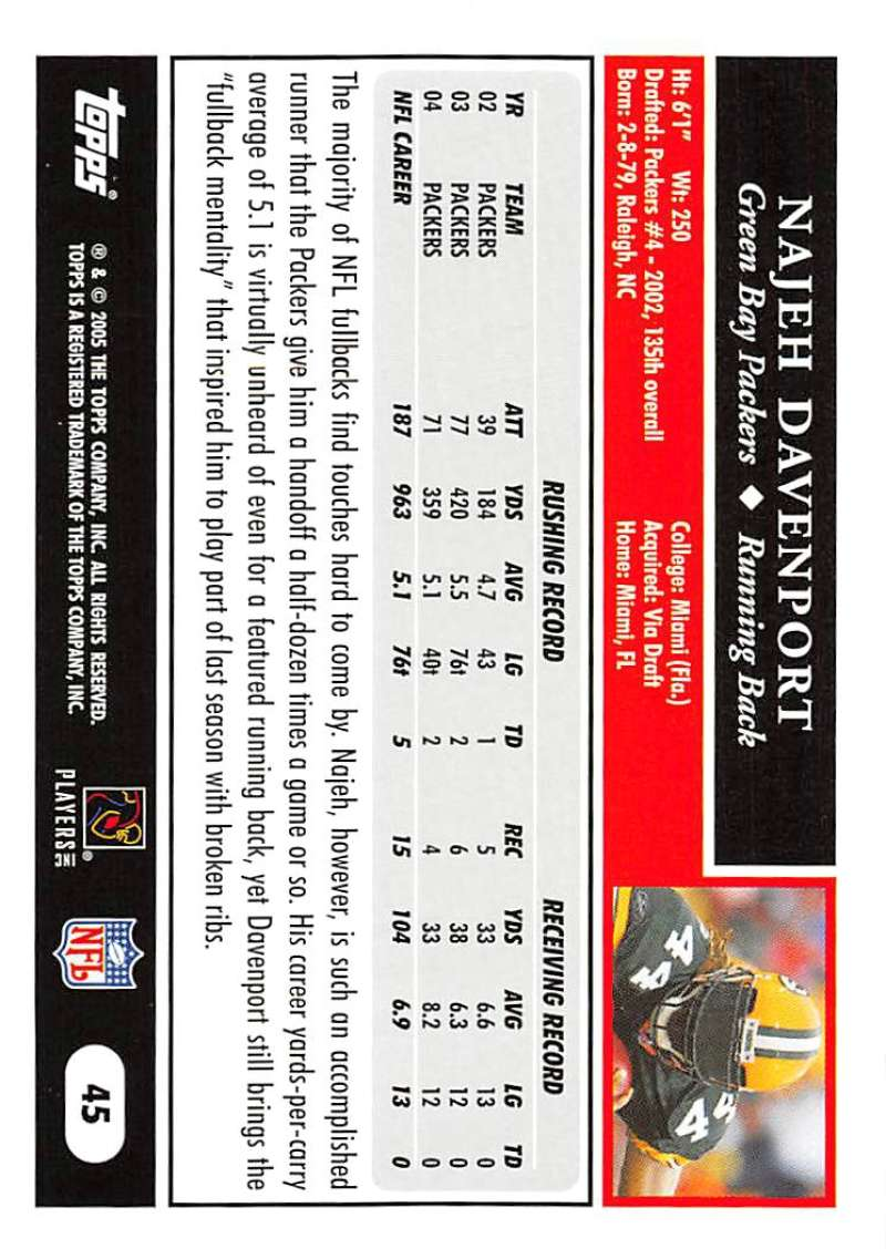 2005-Topps-NFL-Football-Cards-Pick-From-List-1-220 thumbnail 83