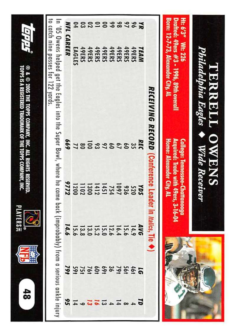 2005-Topps-NFL-Football-Cards-Pick-From-List-1-220 thumbnail 87
