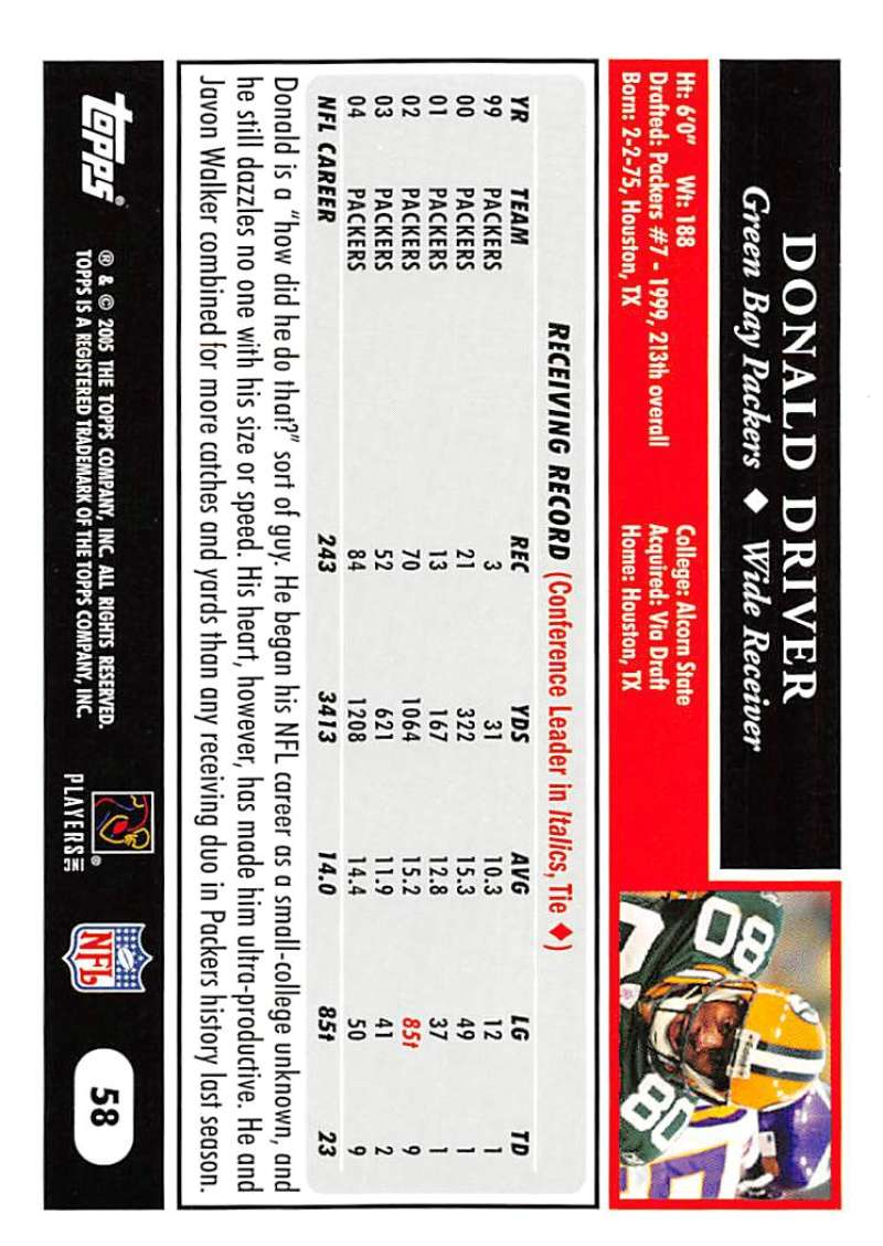 2005-Topps-NFL-Football-Cards-Pick-From-List-1-220 thumbnail 105