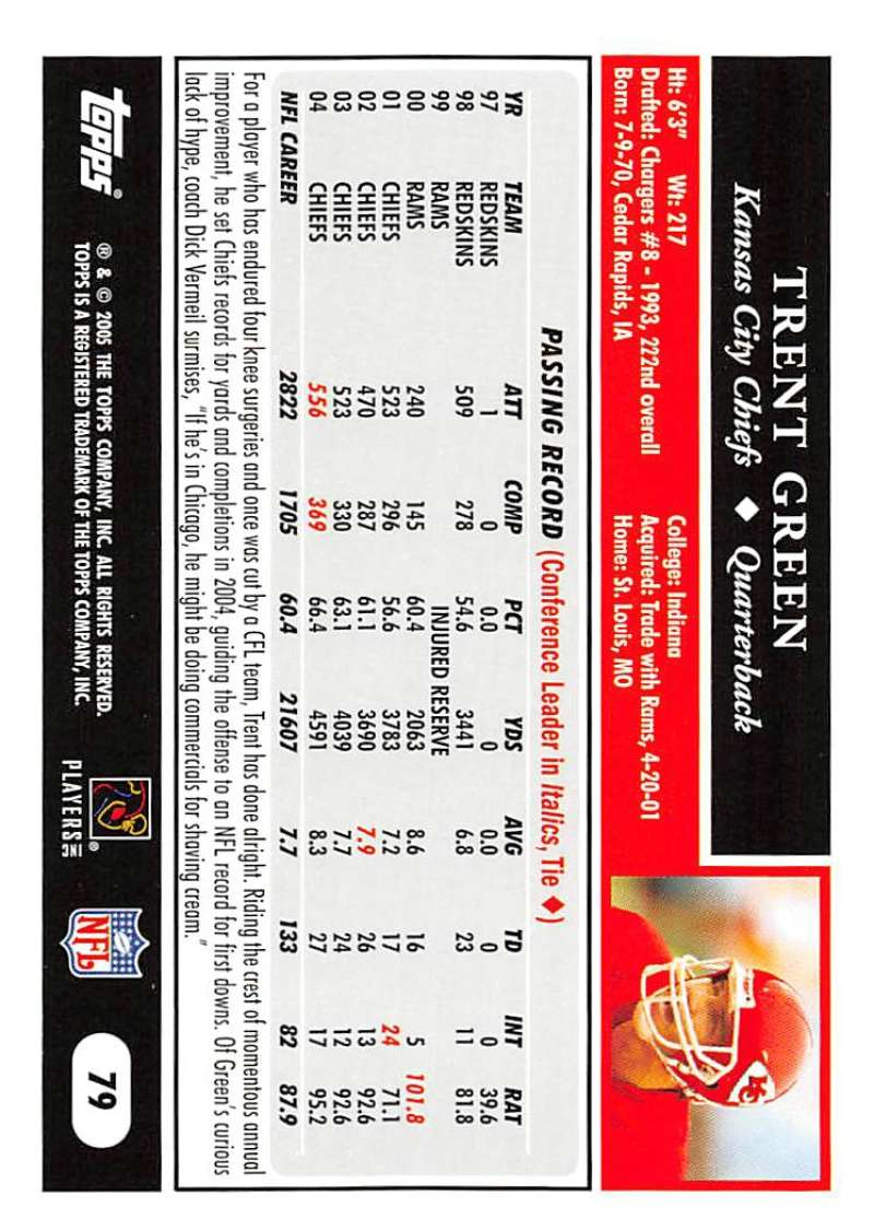 2005-Topps-NFL-Football-Cards-Pick-From-List-1-220 thumbnail 135