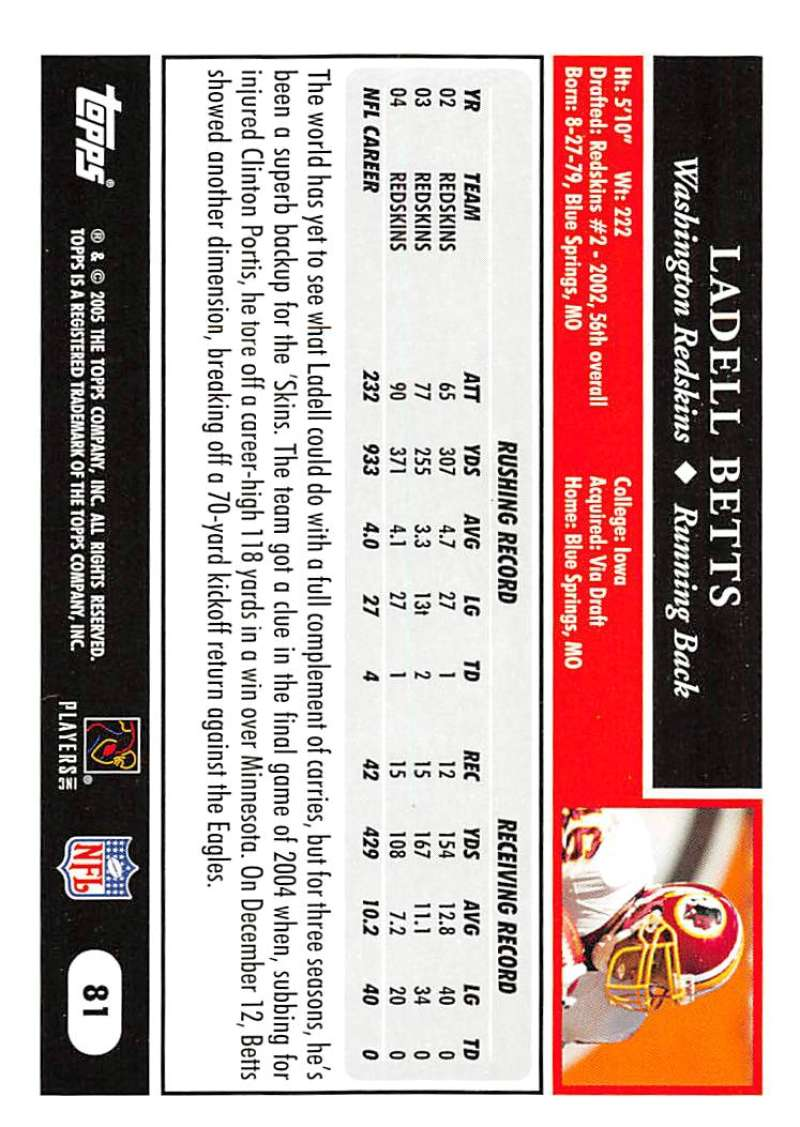 2005-Topps-NFL-Football-Cards-Pick-From-List-1-220 thumbnail 139