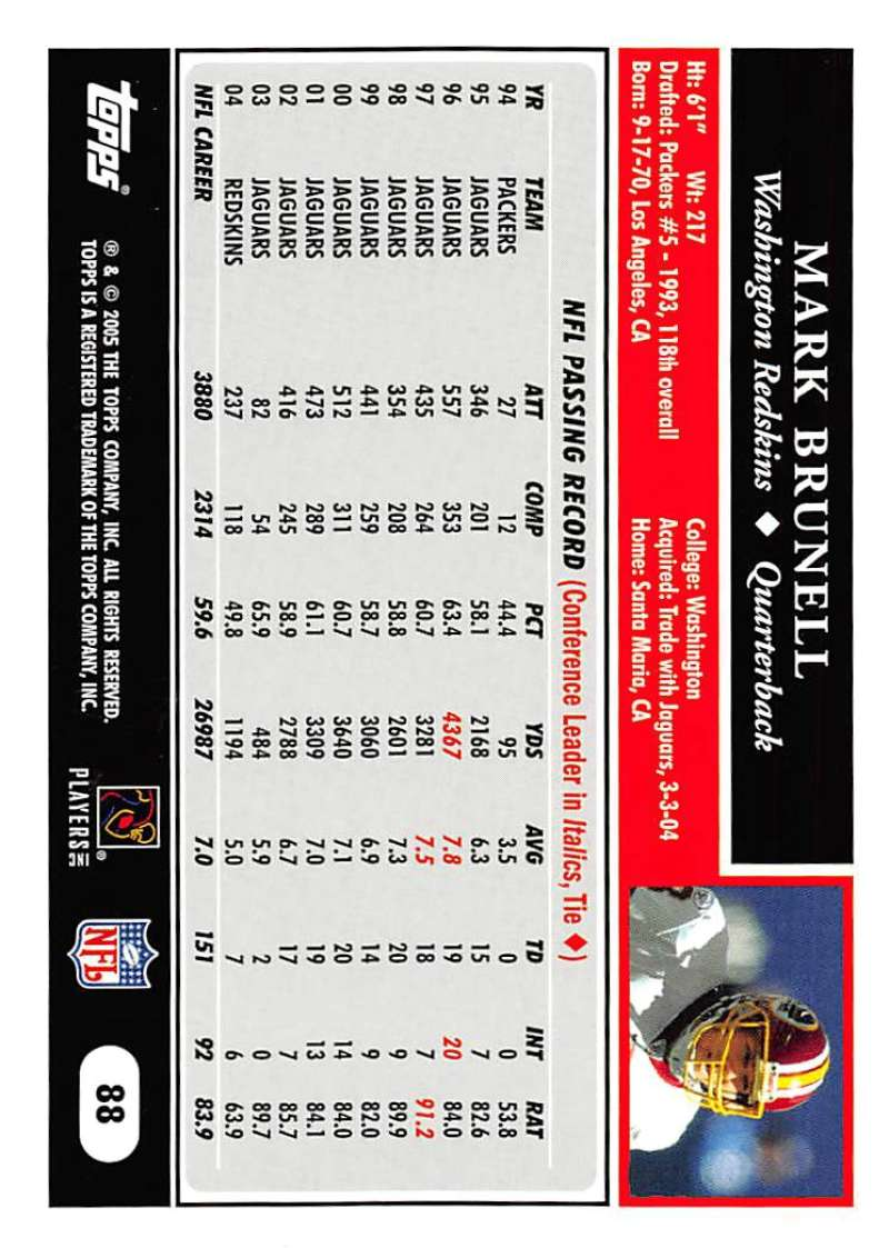 2005-Topps-NFL-Football-Cards-Pick-From-List-1-220 thumbnail 151
