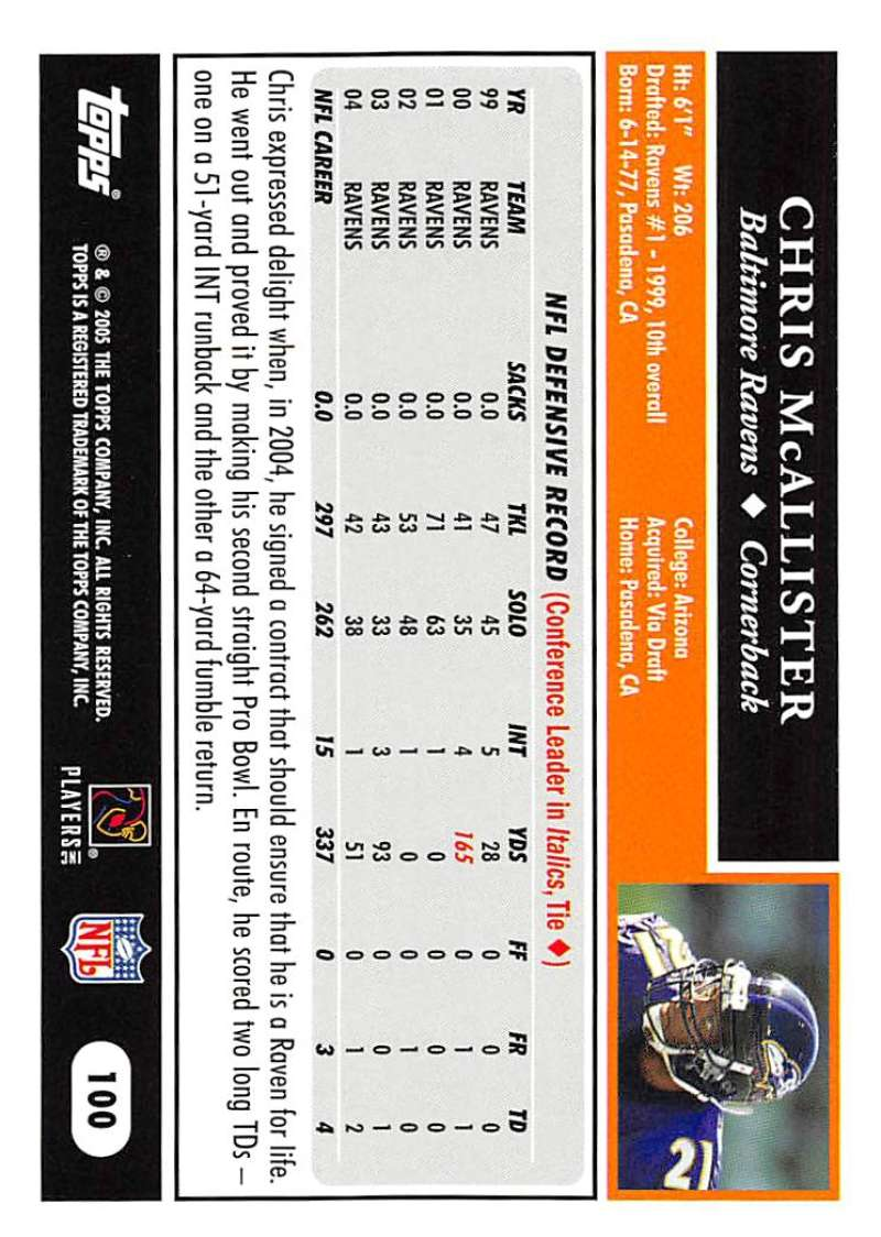 2005-Topps-NFL-Football-Cards-Pick-From-List-1-220 thumbnail 171