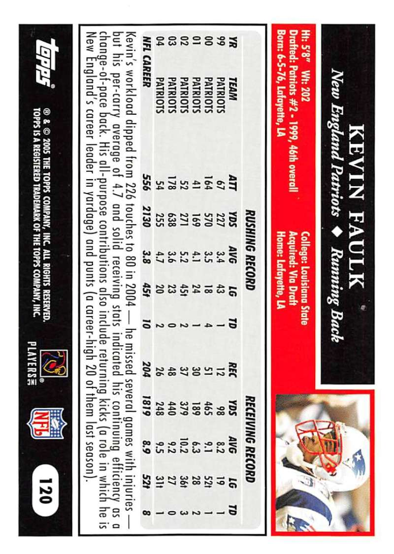 2005-Topps-NFL-Football-Cards-Pick-From-List-1-220 thumbnail 209