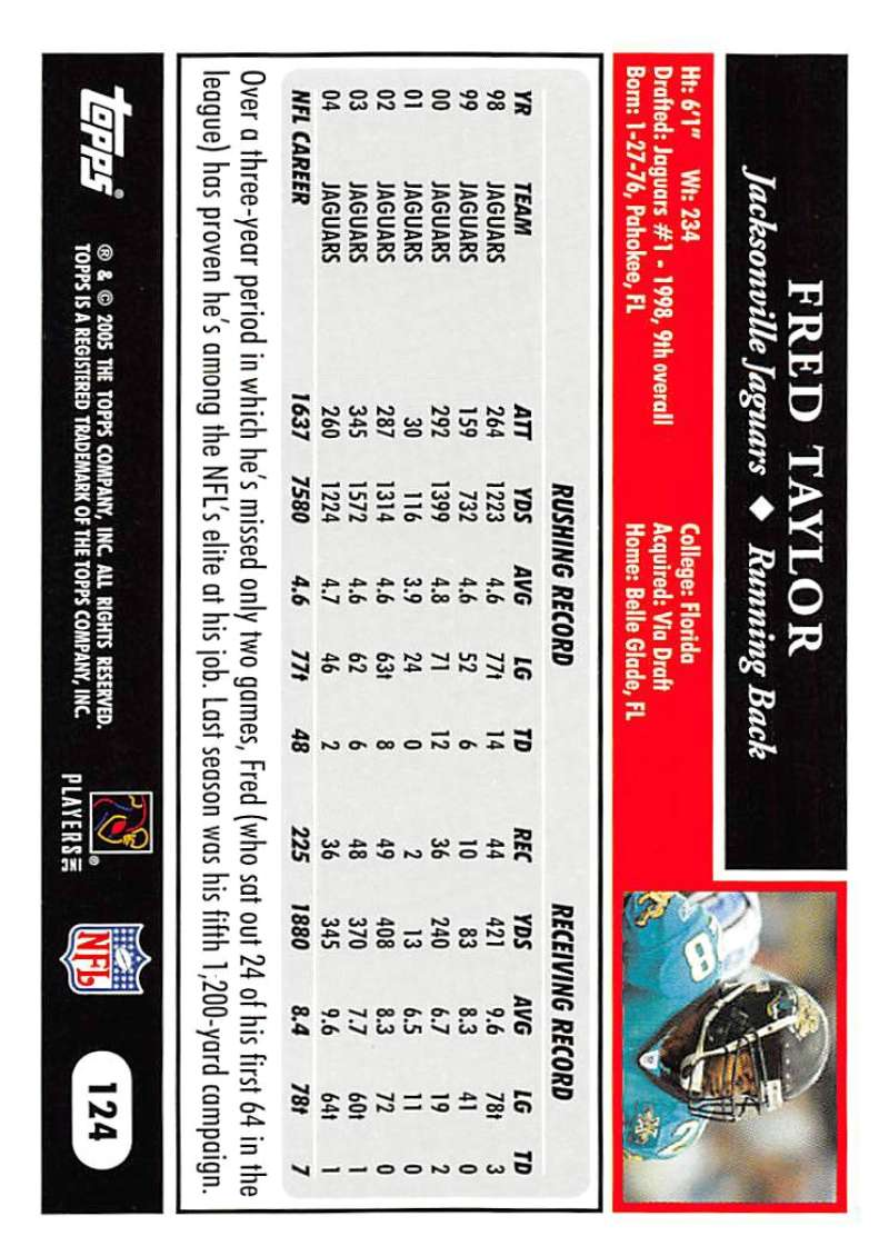 2005-Topps-NFL-Football-Cards-Pick-From-List-1-220 thumbnail 213