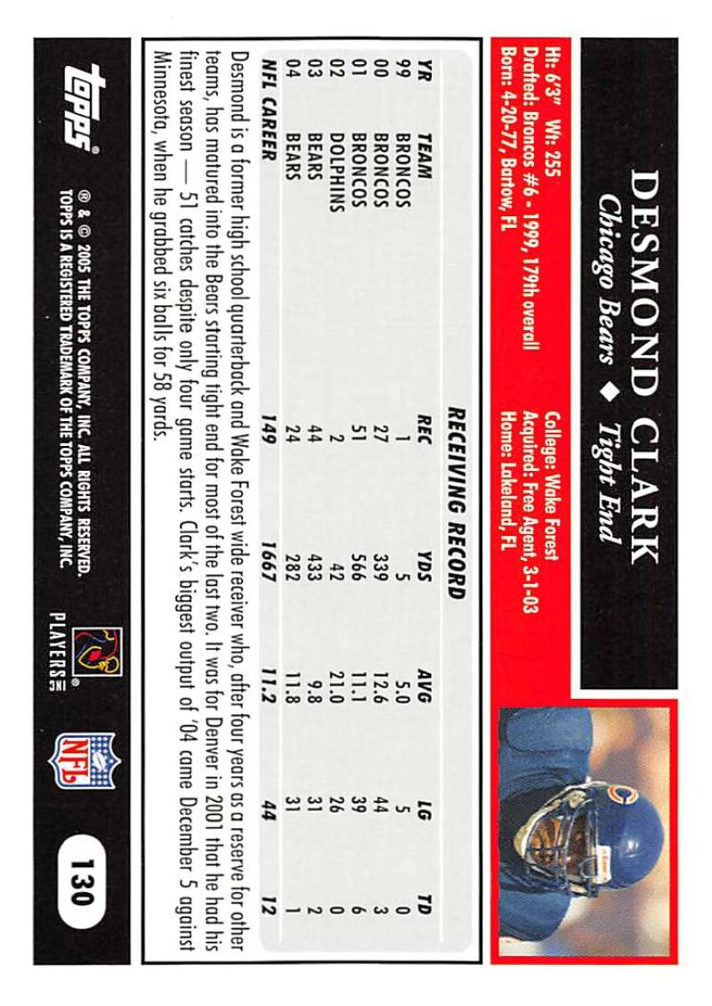 2005-Topps-NFL-Football-Cards-Pick-From-List-1-220 thumbnail 221