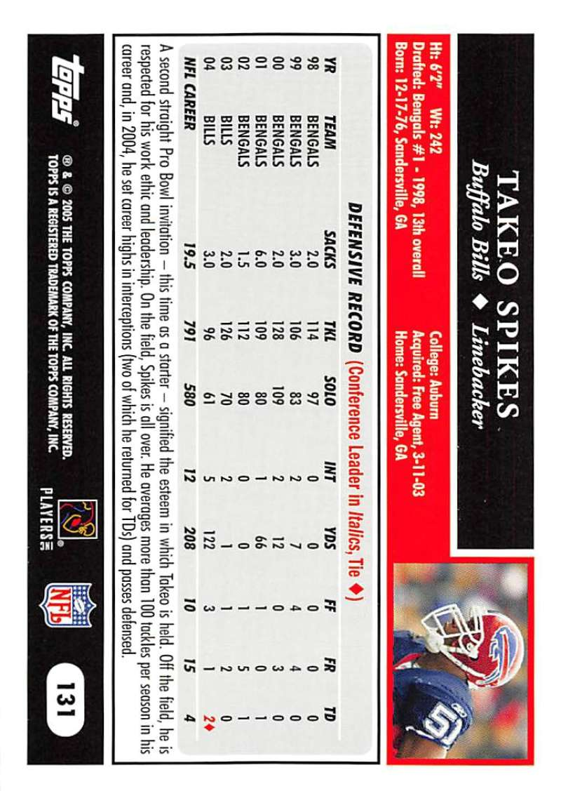 2005-Topps-NFL-Football-Cards-Pick-From-List-1-220 thumbnail 223