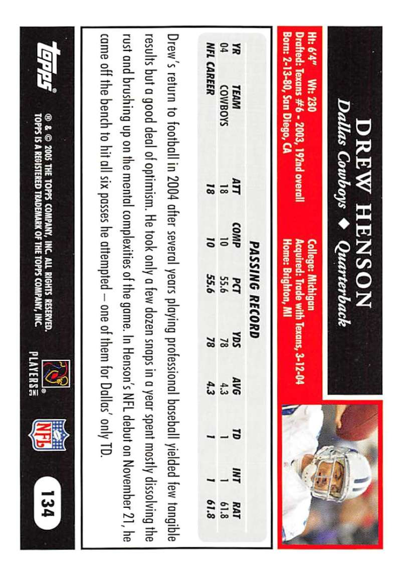 2005-Topps-NFL-Football-Cards-Pick-From-List-1-220 thumbnail 229