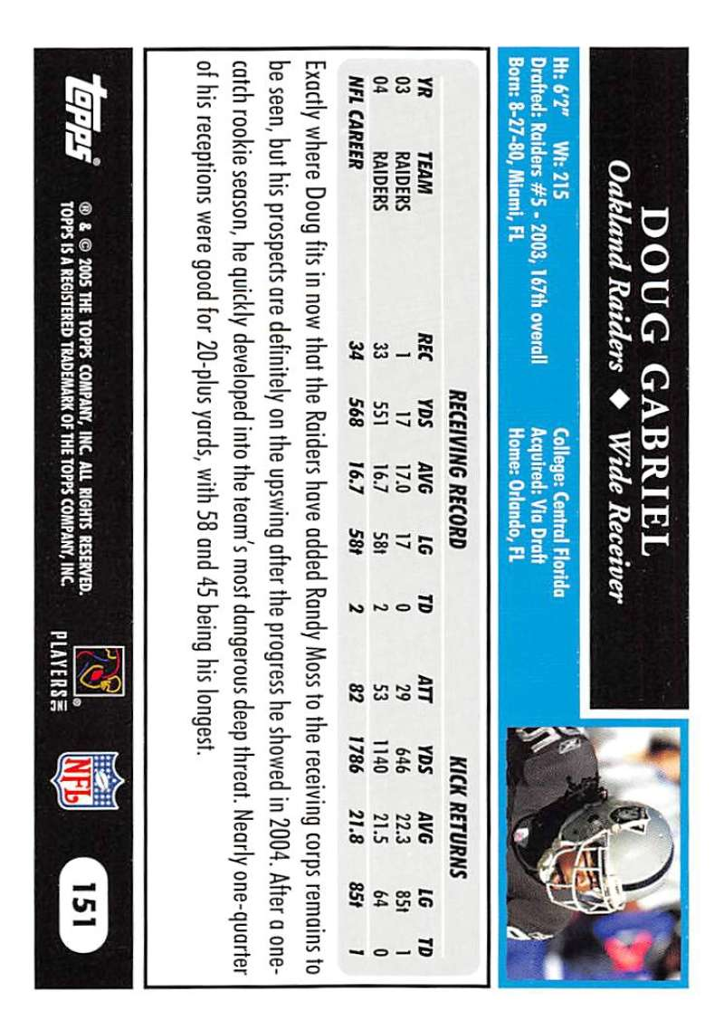 2005-Topps-NFL-Football-Cards-Pick-From-List-1-220 thumbnail 261