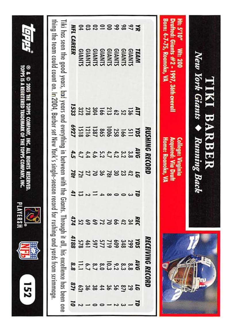 2005-Topps-NFL-Football-Cards-Pick-From-List-1-220 thumbnail 263