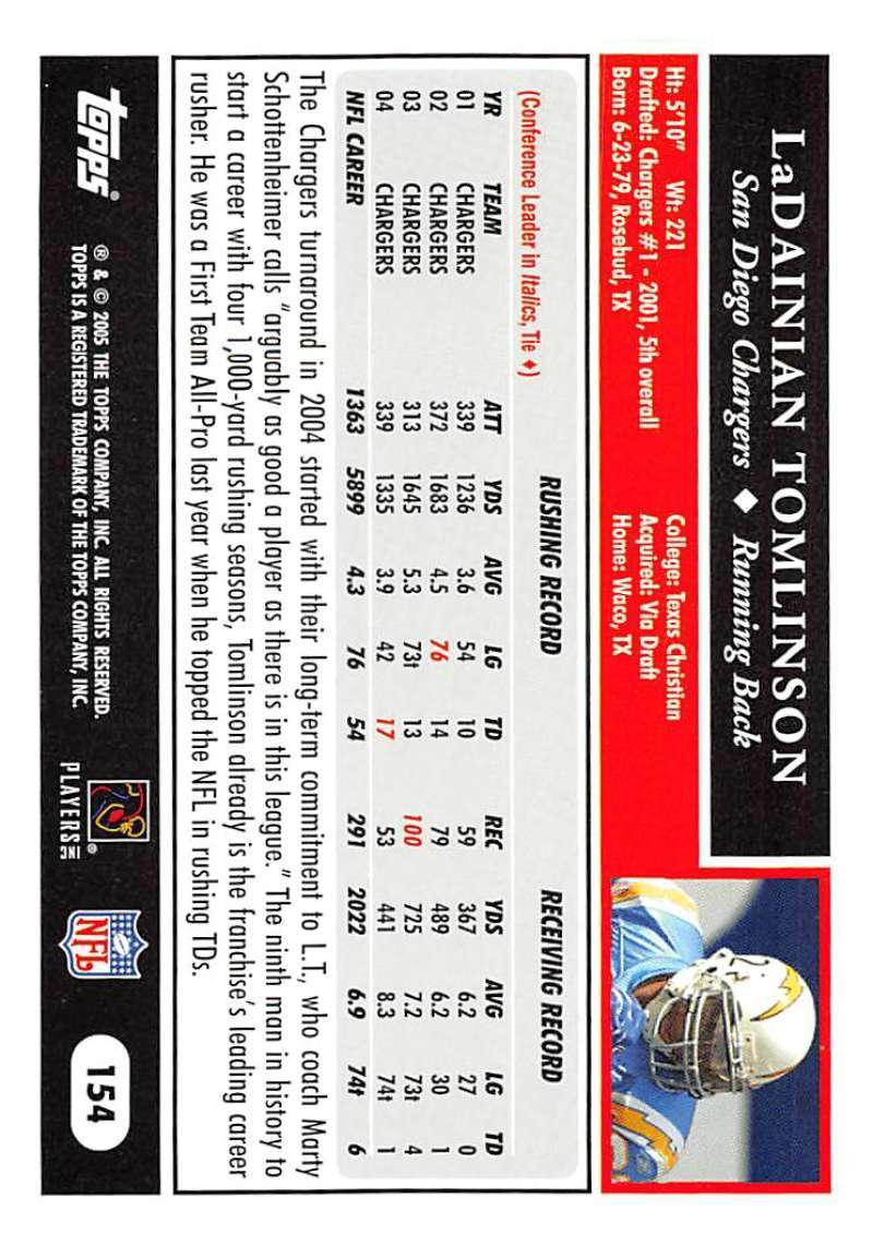 2005-Topps-NFL-Football-Cards-Pick-From-List-1-220 thumbnail 267