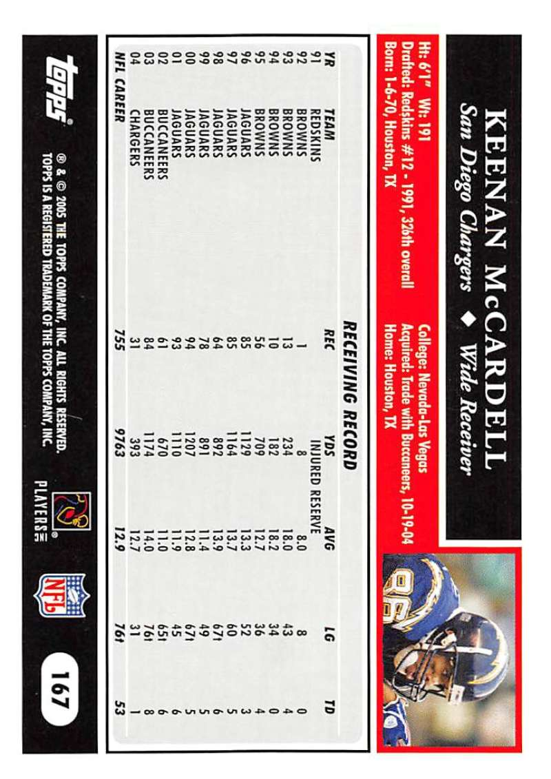 2005-Topps-NFL-Football-Cards-Pick-From-List-1-220 thumbnail 291