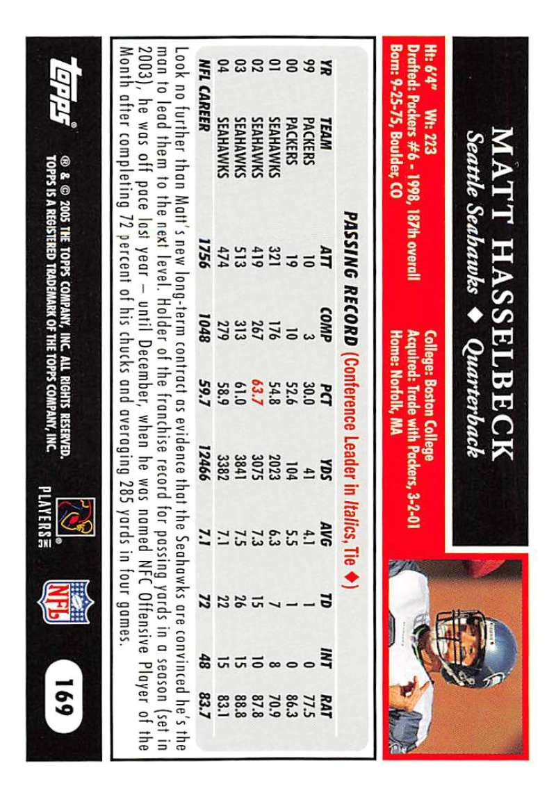 2005-Topps-NFL-Football-Cards-Pick-From-List-1-220 thumbnail 295