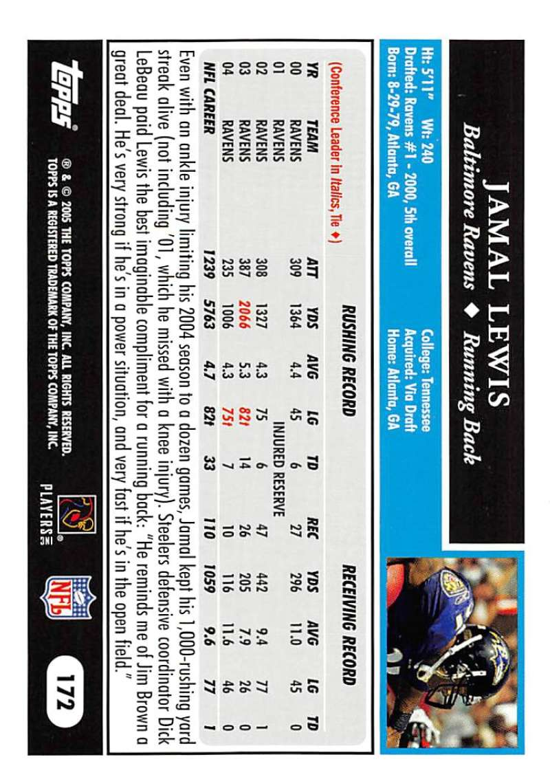 2005-Topps-NFL-Football-Cards-Pick-From-List-1-220 thumbnail 301