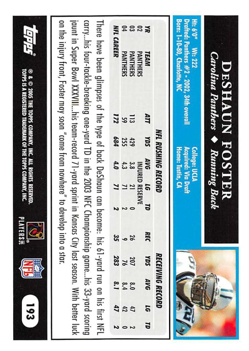 2005-Topps-NFL-Football-Cards-Pick-From-List-1-220 thumbnail 333