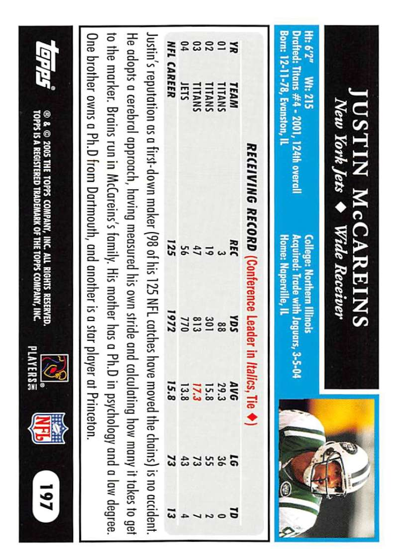 2005-Topps-NFL-Football-Cards-Pick-From-List-1-220 thumbnail 341