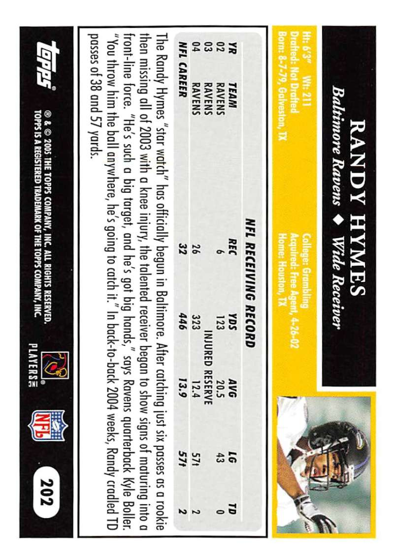 2005-Topps-NFL-Football-Cards-Pick-From-List-1-220 thumbnail 349