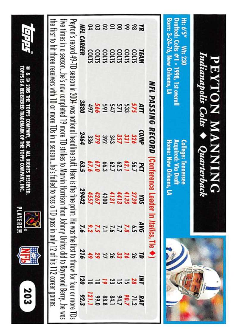 2005-Topps-NFL-Football-Cards-Pick-From-List-1-220 thumbnail 351