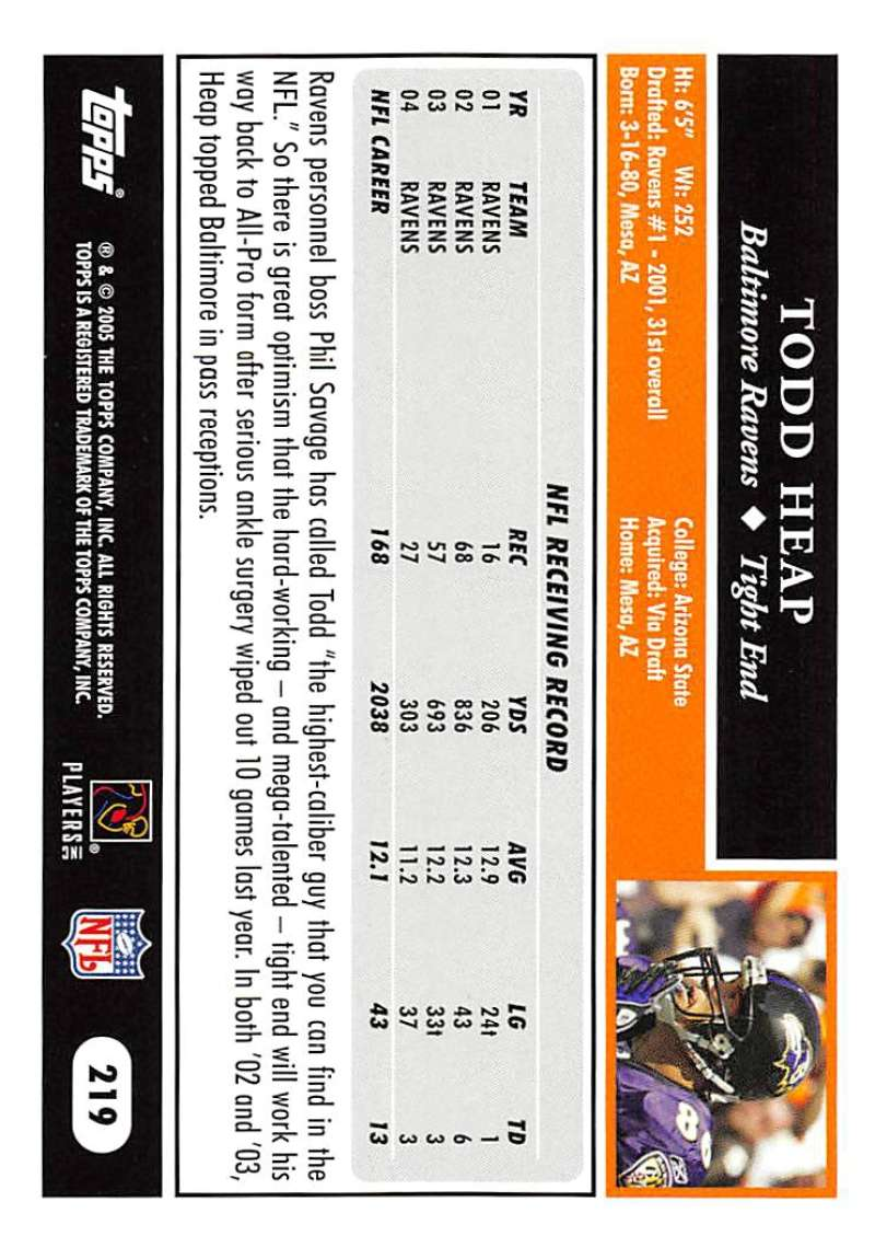 2005-Topps-NFL-Football-Cards-Pick-From-List-1-220 thumbnail 379