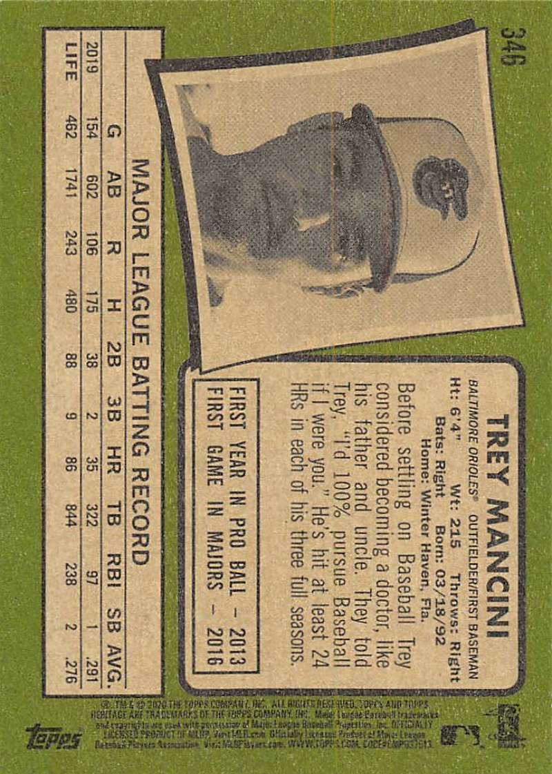 thumbnail 191 - 2020 Topps Heritage MLB Baseball Trading Cards Pick From List 251-500 W/Rookies